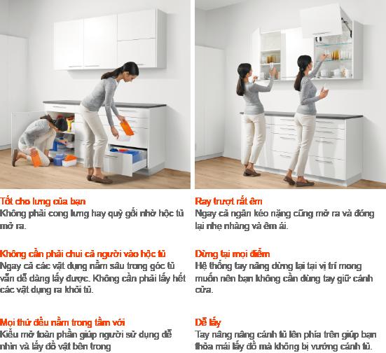 Sử dụng cửa tủ cho gian bếp dưới rất bất tiện